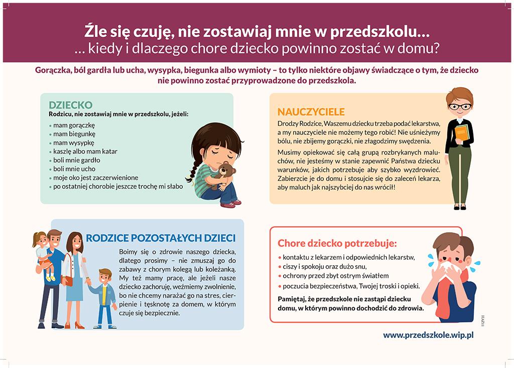 Kiedy i dlaczego-zostawić chore dziecko w domu